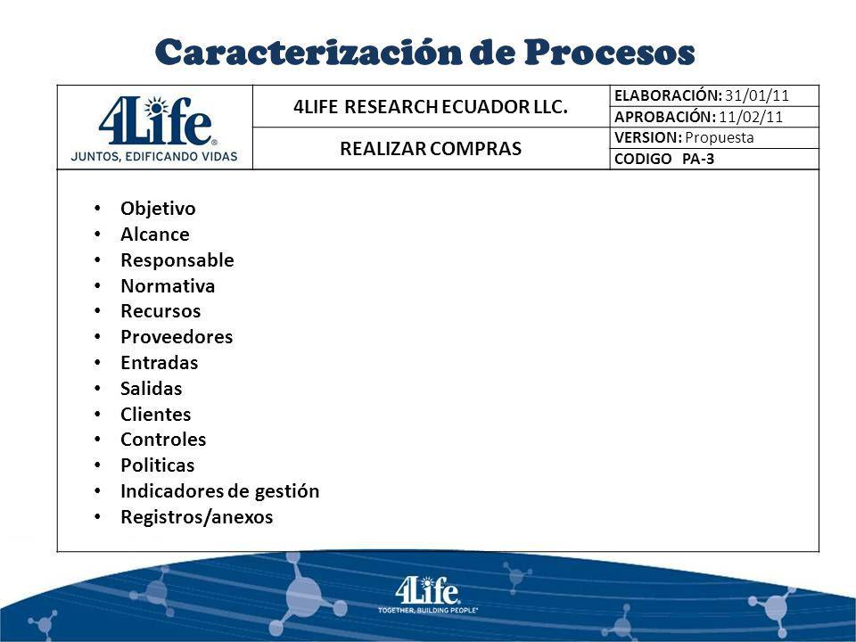 4LIFE RESEARCH ECUADOR LLC.