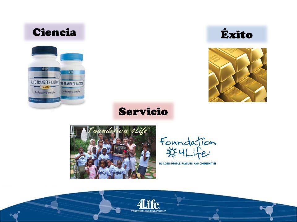 Éxito Ciencia Servicio