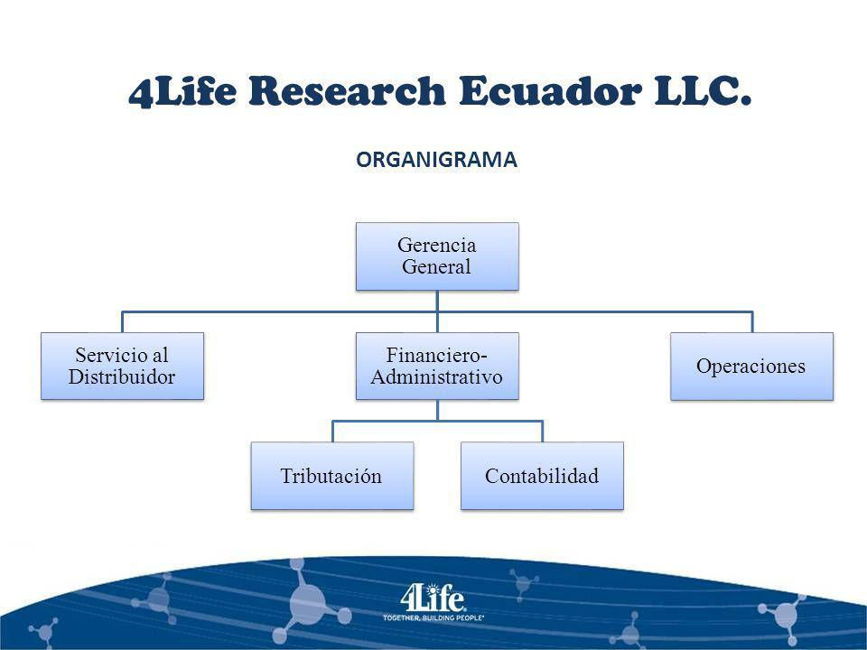 Transfer Factor RioVida Transfer Factor Plus Transfer Factor Advance Productos en Ecuador