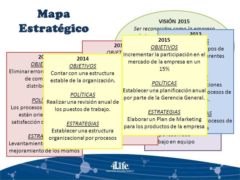 MISIÓN Trabajar juntos, edificando vidas , brindando productos innovadores que respalden el sistema inmunológico, contribuyendo al desarrollo social y económico de la comunidad ecuatoriana, contando para ello con recurso humano con principios y valores éticos.