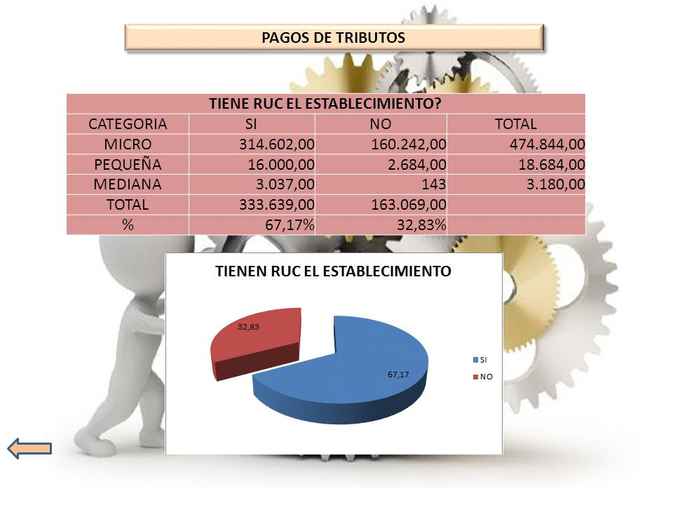 IMPORTACIONES DE BIENES Y SERVICIOS (% DEL PIB) Importación de bienes y servicios (% del PIB) 2005200620072008200920102011Promedio Ecuador32,0033,0034,4037,8032,0038,60 35,20 Colombia18,8020,5019,8020,3018,2018,0020,1019,39 Venezuela, RB20,5022,1025,1021,0020,4017,6019,7020,91 Estados Unidos16,1016,8017,0018,0014,2016,3017,8016,60 China31,6031,4029,6027,3022,3026,7027,3028,03 COMPARACIÓN DE PYME INTERNACIONAL