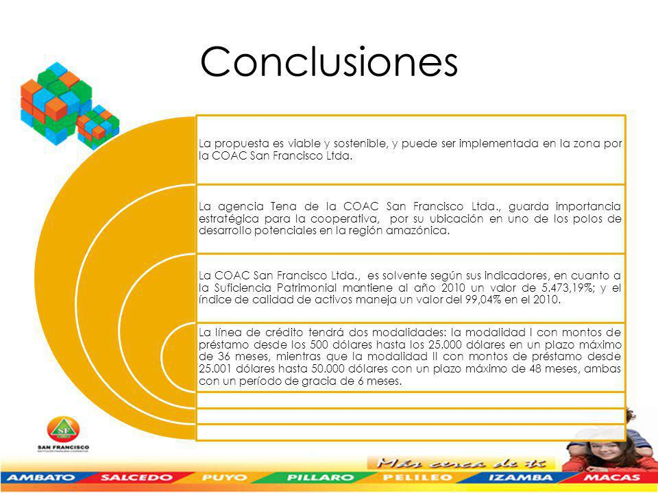 Conclusiones La propuesta es viable y sostenible, y puede ser implementada en la zona por la COAC San Francisco Ltda.