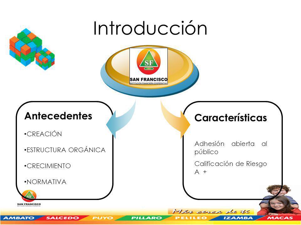 Introducción Antecedentes CREACIÓN ESTRUCTURA ORGÁNICA CRECIMIENTO NORMATIVA Características Adhesión abierta al público Calificación de Riesgo A +