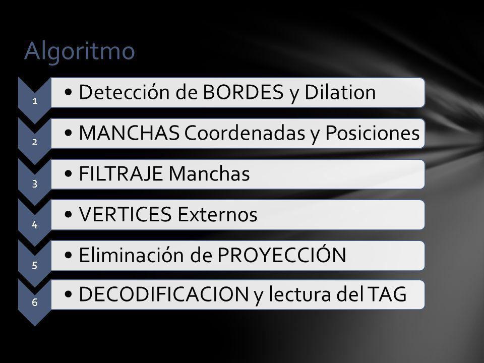 1 Detección de BORDES y Dilation 2 MANCHAS Coordenadas y Posiciones 3 FILTRAJE Manchas 4 VERTICES Externos 5 Eliminación de PROYECCIÓN 6 DECODIFICACION y lectura del TAG Algoritmo
