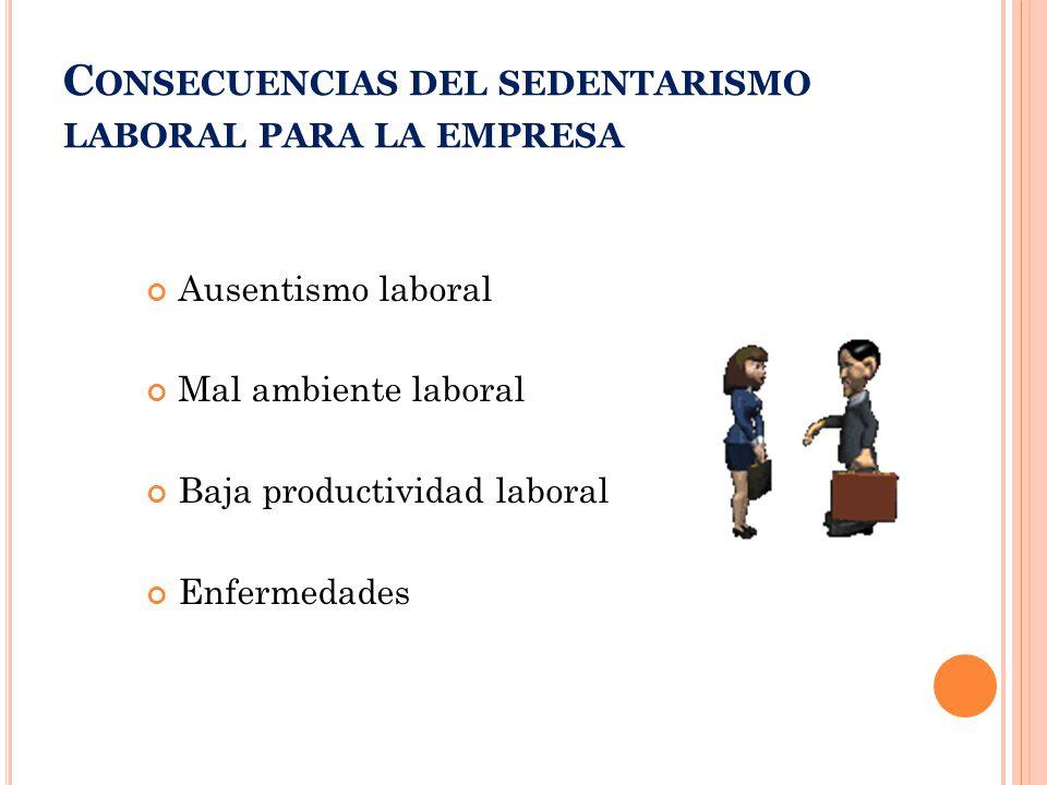 C ONSECUENCIAS DEL SEDENTARISMO LABORAL PARA LA EMPRESA Ausentismo laboral Mal ambiente laboral Baja productividad laboral Enfermedades