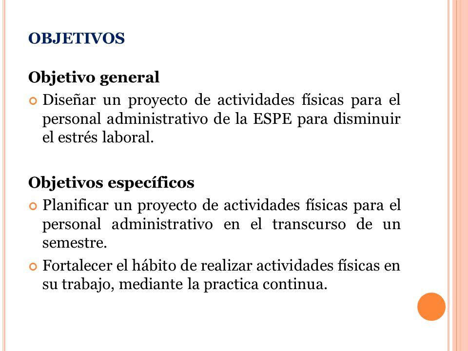 OBJETIVOS Objetivo general Diseñar un proyecto de actividades físicas para el personal administrativo de la ESPE para disminuir el estrés laboral.