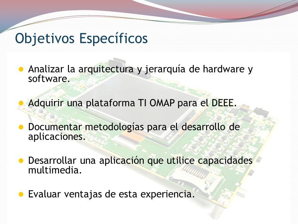 EVM OMAP3530 OMAP35x EVM Processor Module: OMAP3530 720MHz ARM Cortex-A8 520MHz C64x+ DSP 256 MB LPDDR/256 MB NAND Flash