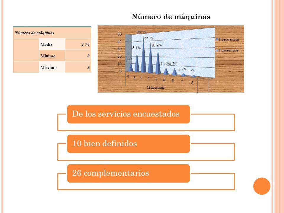 Número de máquinas Media2.74 Mínimo0 Máximo8 De los servicios encuestados10 bien definidos26 complementarios