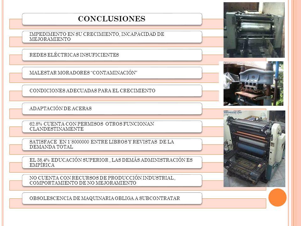 CONCLUSIONES IMPEDIMENTO EN SU CRECIMIENTO, INCAPACIDAD DE MEJORAMIENTO REDES ELÉCTRICAS INSUFICIENTESMALESTAR MORADORES CONTAMINACIÓNCONDICIONES ADEC
