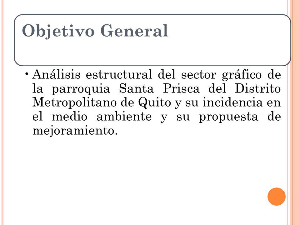Objetivo General Análisis estructural del sector gráfico de la parroquia Santa Prisca del Distrito Metropolitano de Quito y su incidencia en el medio