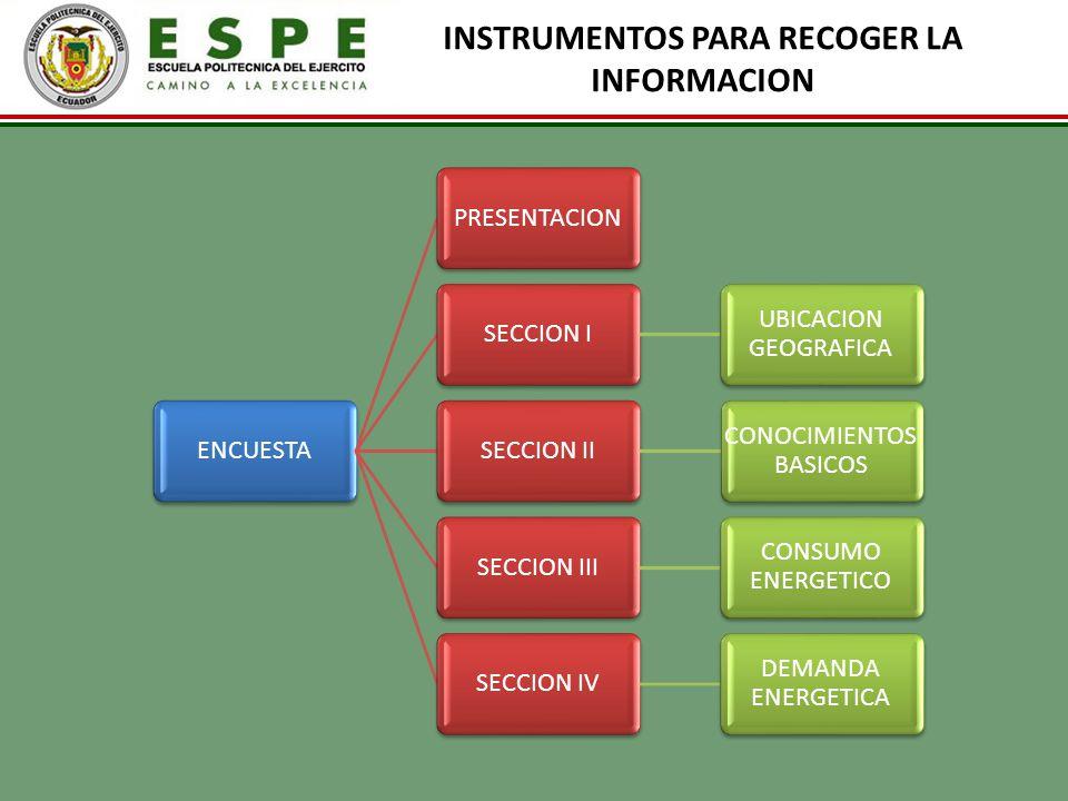 INSTRUMENTOS PARA RECOGER LA INFORMACION ENCUESTAPRESENTACIONSECCION I UBICACION GEOGRAFICA SECCION II CONOCIMIENTOS BASICOS SECCION III CONSUMO ENERG
