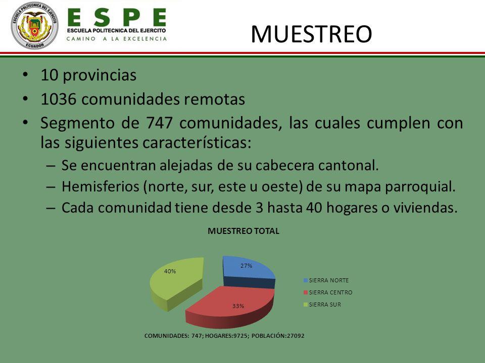 TECNICA DE MUESTREO