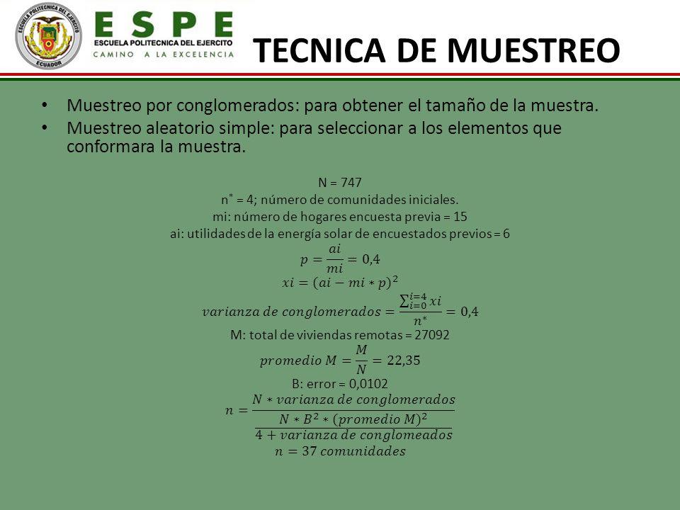 TAMAÑO DE MUESTRA REGIONPROVINCIACANT COMUNIDADHOGARES SIERRA NORTE CARCHI4159 IMBABURA4111 PICHINCHA6335 TOTAL NORTE14605 SIERRA CENTRO BOLIVAR3175 TUNGURAHUA210 COTOPAXI5233 CHIMBORAZO244 TOTAL CENTRO12462 SIERRA SUR CAÑAR6130 AZUAY5221 TOTAL SUR11351 TOTAL REGION SIERRA371418