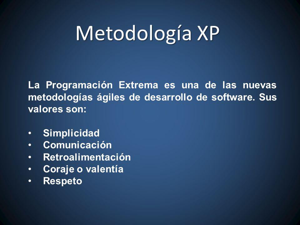 La Programación Extrema es una de las nuevas metodologías ágiles de desarrollo de software. Sus valores son: Simplicidad Comunicación Retroalimentació