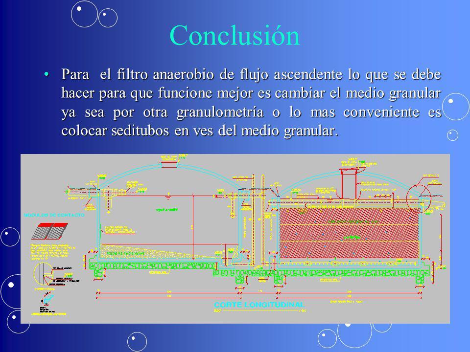 Conclusión Para el filtro anaerobio de flujo ascendente lo que se debe hacer para que funcione mejor es cambiar el medio granular ya sea por otra gran