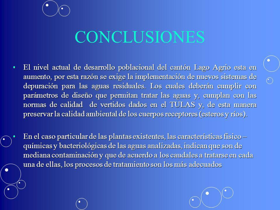 CONCLUSIONES El nivel actual de desarrollo poblacional del cantón Lago Agrio esta en aumento, por esta razón se exige la implementación de nuevos sist
