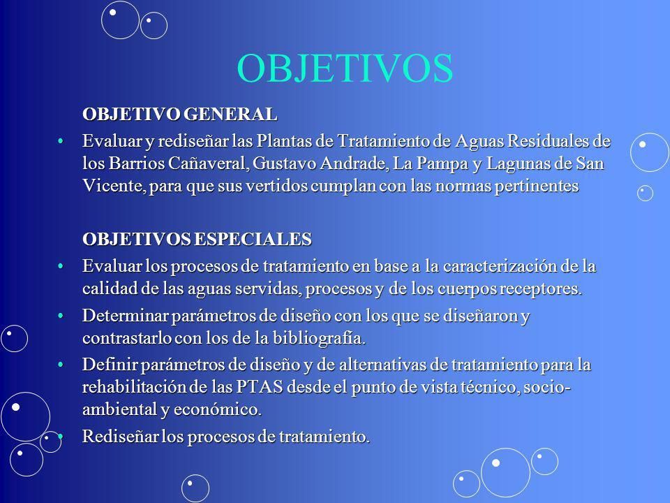 OBJETIVOS OBJETIVO GENERAL Evaluar y rediseñar las Plantas de Tratamiento de Aguas Residuales de los Barrios Cañaveral, Gustavo Andrade, La Pampa y La