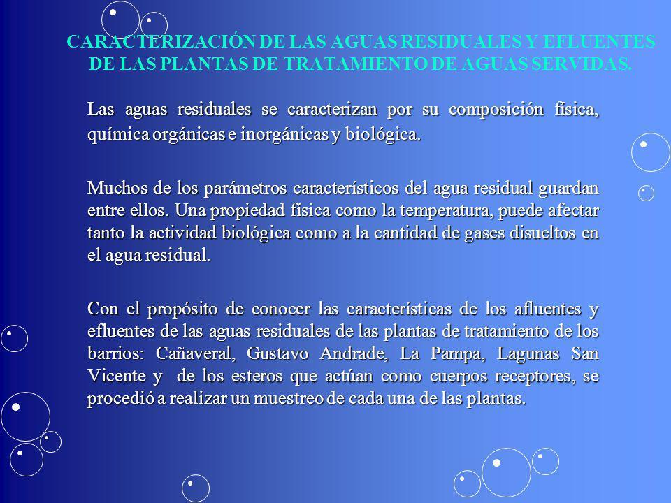 CARACTERIZACIÓN DE LAS AGUAS RESIDUALES Y EFLUENTES DE LAS PLANTAS DE TRATAMIENTO DE AGUAS SERVIDAS. Las aguas residuales se caracterizan por su compo