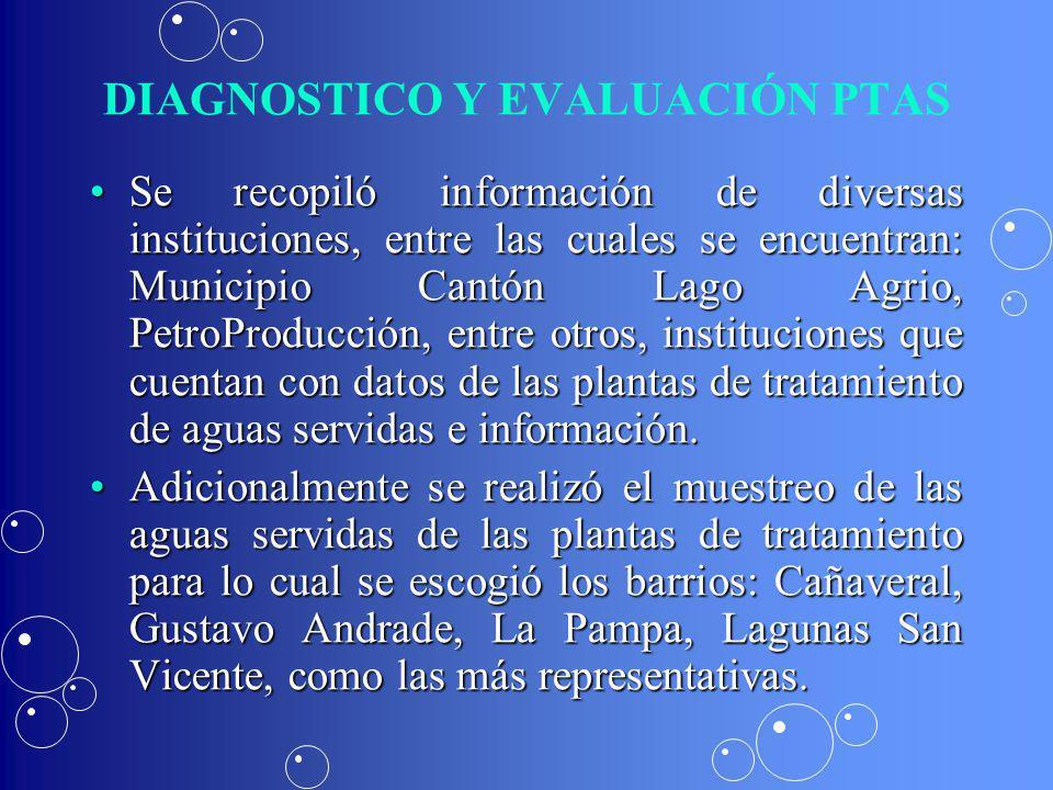 DIAGNOSTICO Y EVALUACIÓN PTAS Se recopiló información de diversas instituciones, entre las cuales se encuentran: Municipio Cantón Lago Agrio, PetroPro