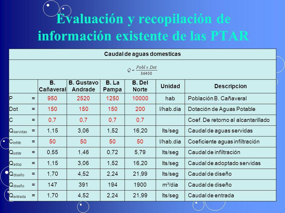 Evaluación y recopilación de información existente de las PTAR Caudal de aguas domesticas B. Cañaveral B. Gustavo Andrade B. La Pampa B. Del Norte Uni