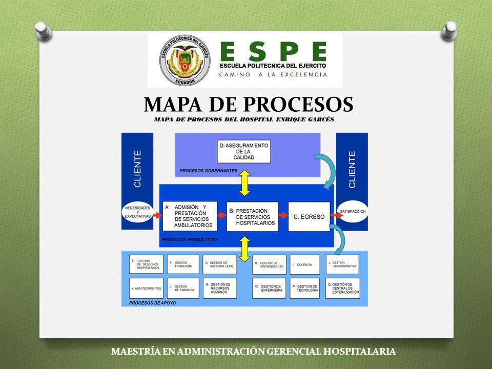 CADENA DE VALOR MAESTRÍA EN ADMINISTRACIÓN GERENCIAL HOSPITALARIA