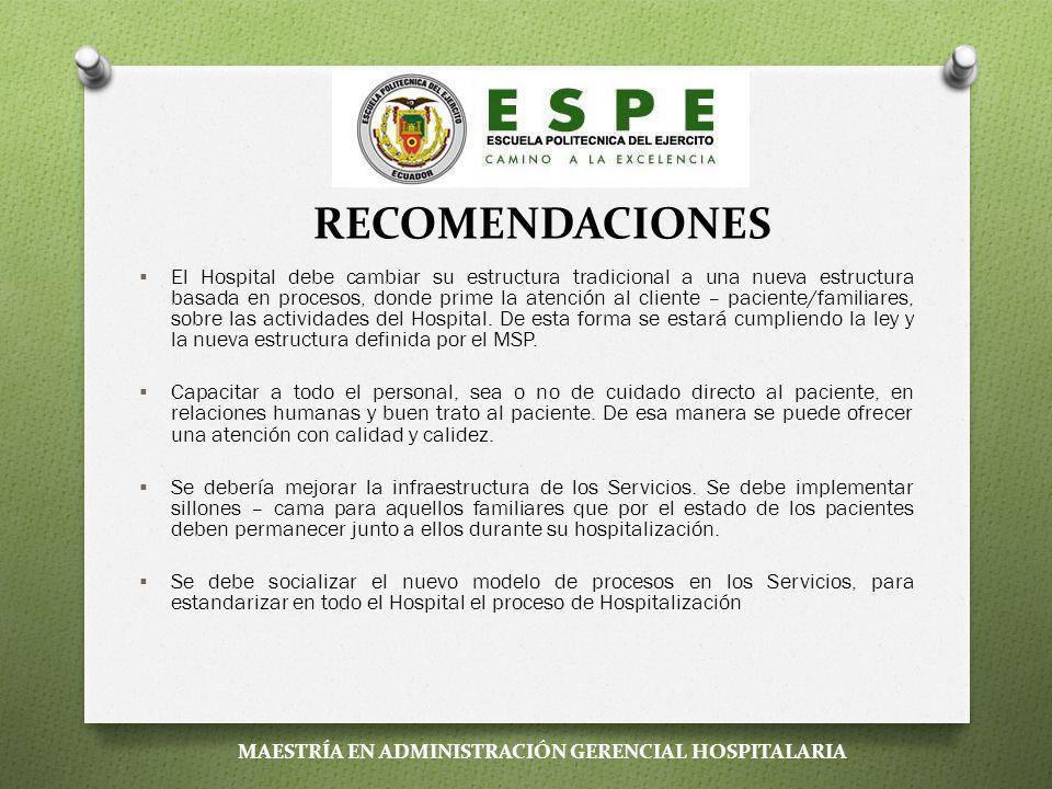 CONCLUSIONES El Hospital no posee un sistema digitalizado de camas disponibles y admisión de pacientes.