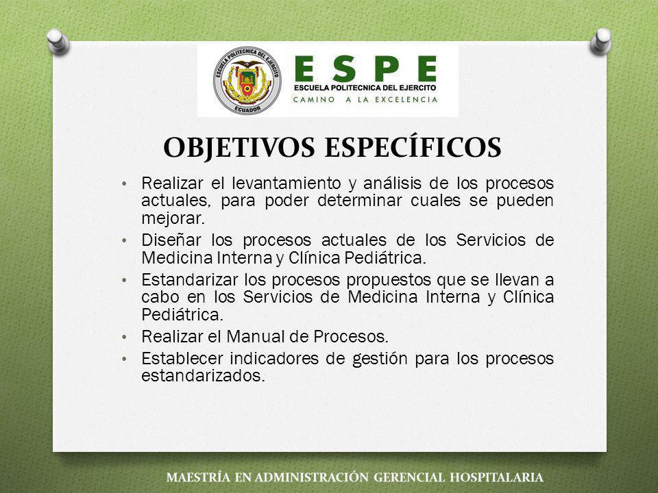 OBJETIVO GENERAL Mejorar la gestión de los Servicios de Medicina Interna y Clínica Pediátrica del Hospital General Enrique Garcés mediante el diseño y
