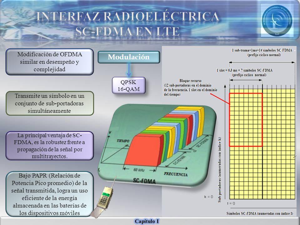 Modificación de OFDMA similar en desempeño y complejidad La principal ventaja de SC- FDMA, es la robustez frente a propagación de la señal por multitr