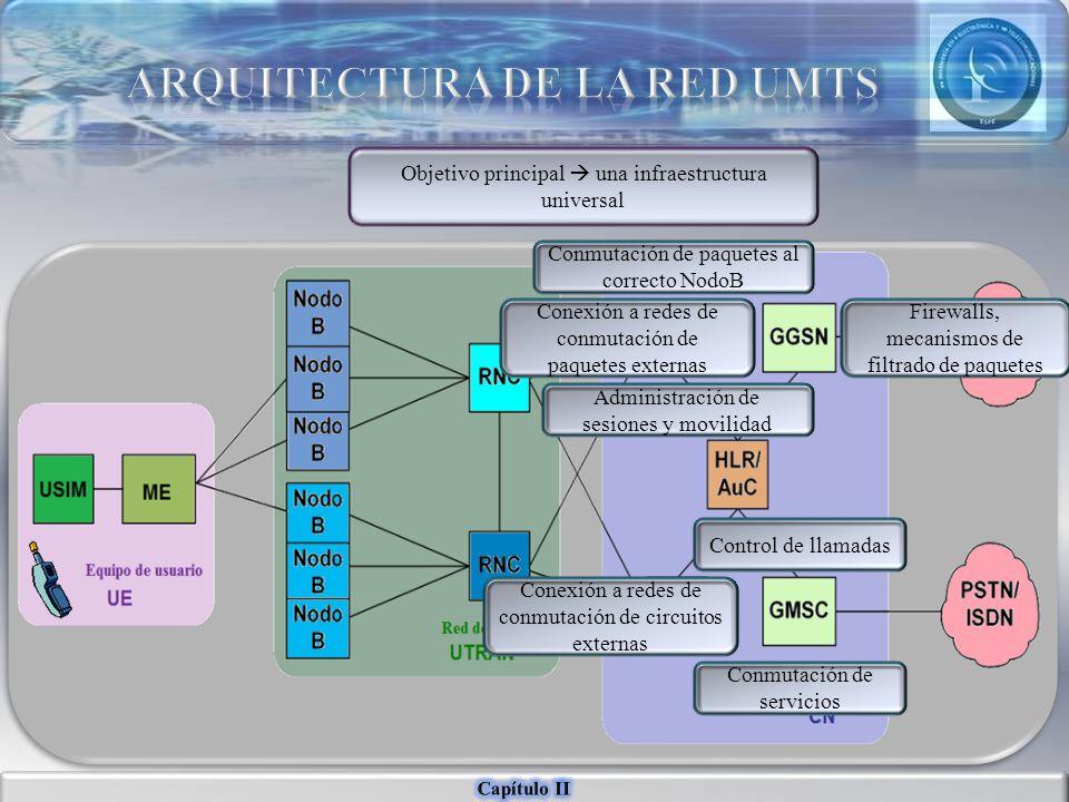 Control de llamadas Conmutación de servicios Conexión a redes de conmutación de circuitos externas Conmutación de paquetes al correcto NodoB Administr