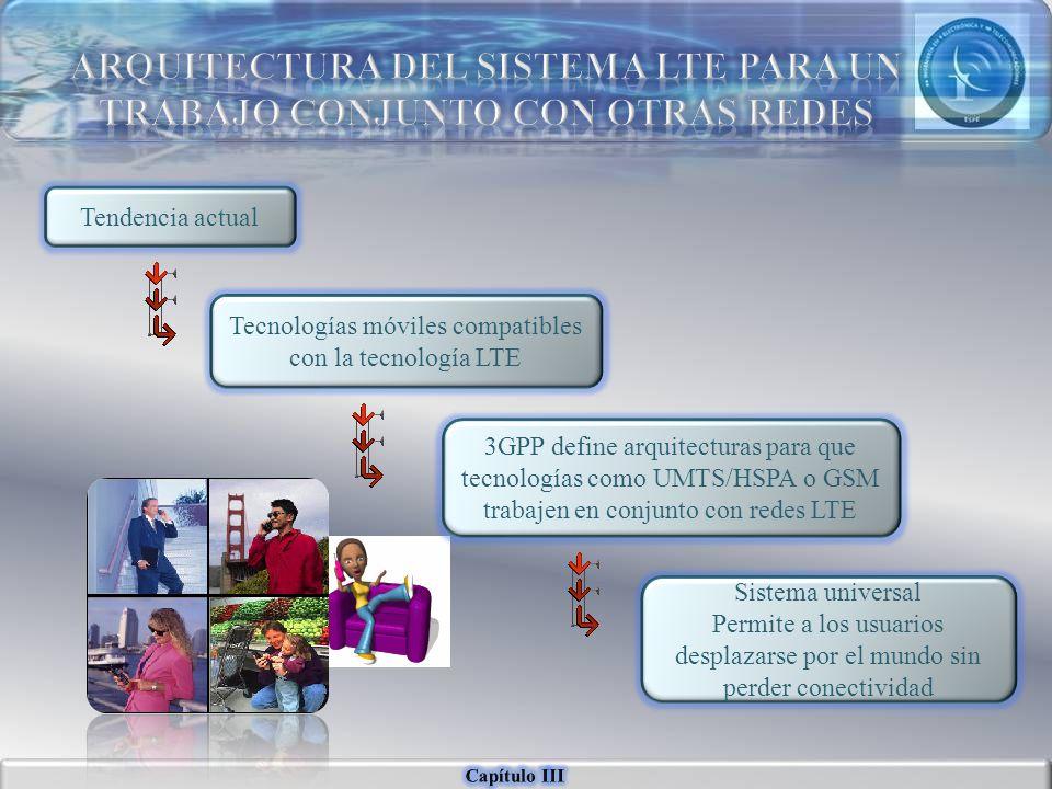 Tendencia actual Tecnologías móviles compatibles con la tecnología LTE 3GPP define arquitecturas para que tecnologías como UMTS/HSPA o GSM trabajen en
