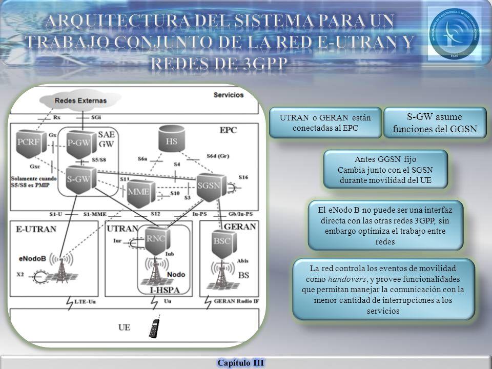 UTRAN o GERAN están conectadas al EPC S-GW asume funciones del GGSN Antes GGSN fijo Cambia junto con el SGSN durante movilidad del UE El eNodo B no pu
