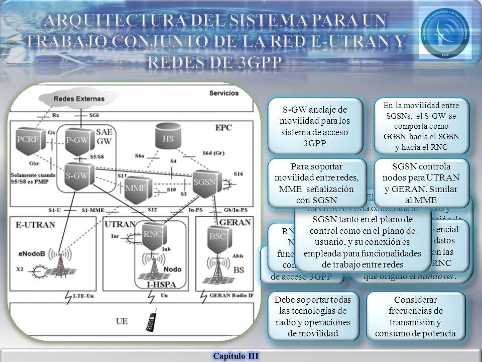 Debe soportar todas las tecnologías de radio y operaciones de movilidad Considerar frecuencias de transmisión y consumo de potencia Movilidad hacia y