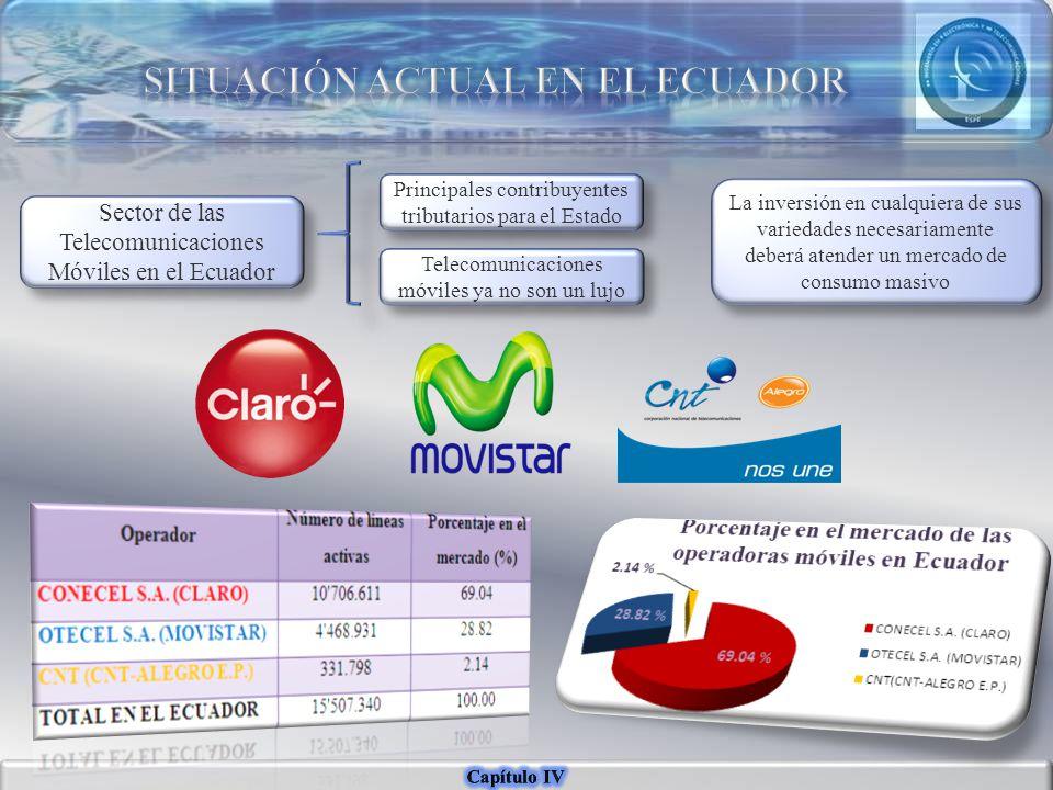 Sector de las Telecomunicaciones Móviles en el Ecuador Principales contribuyentes tributarios para el Estado Telecomunicaciones móviles ya no son un l