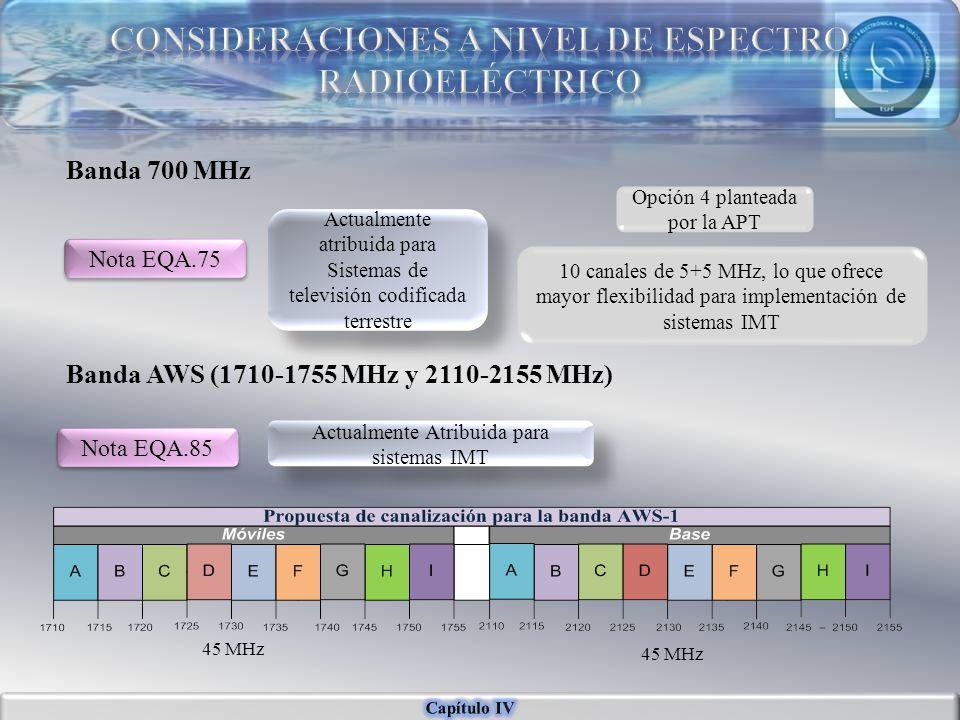 Banda 700 MHz Nota EQA.75 Actualmente atribuida para Sistemas de televisión codificada terrestre Opción 4 planteada por la APT 10 canales de 5+5 MHz,