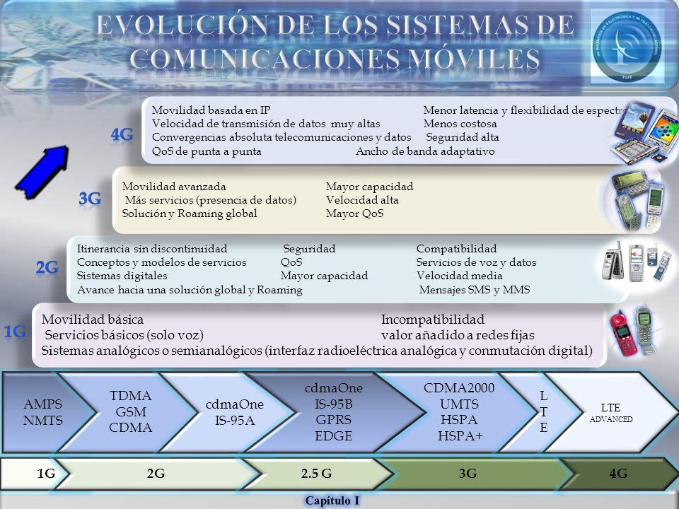 Movilidad básica Incompatibilidad Servicios básicos (solo voz)valor añadido a redes fijas Sistemas analógicos o semianalógicos (interfaz radioeléctric