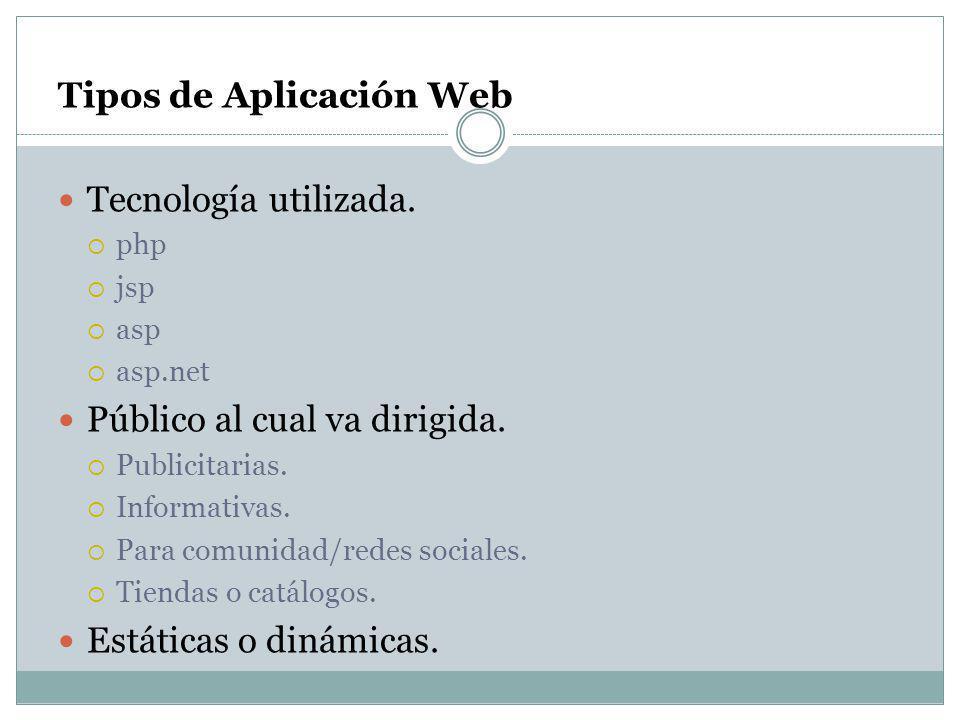 Tipos de Aplicación Web Tecnología utilizada. php jsp asp asp.net Público al cual va dirigida. Publicitarias. Informativas. Para comunidad/redes socia