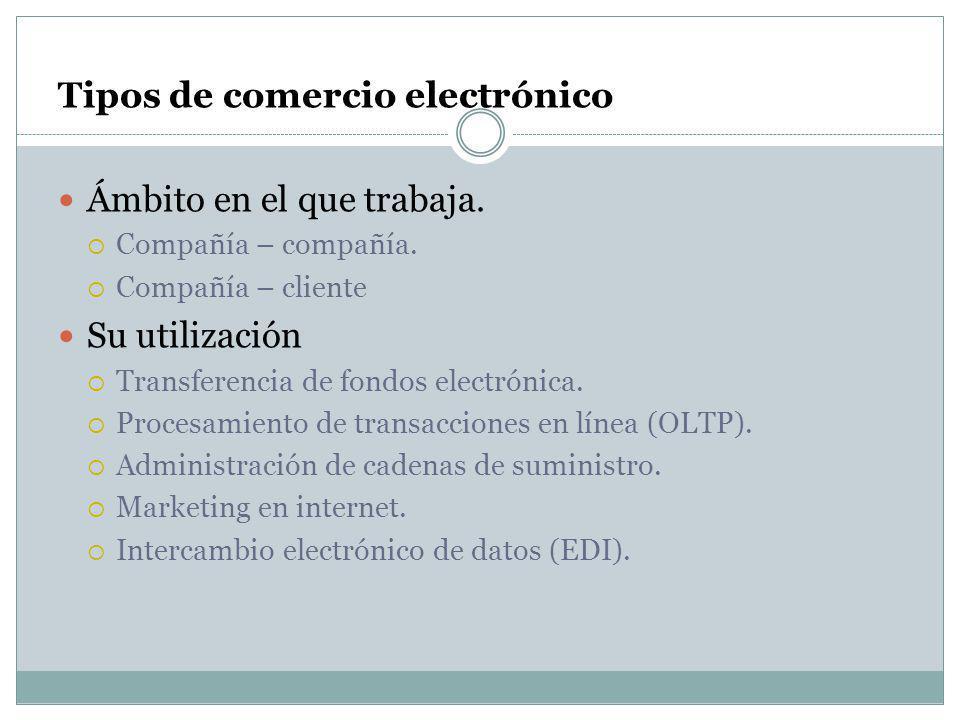 Tipos de comercio electrónico Ámbito en el que trabaja. Compañía – compañía. Compañía – cliente Su utilización Transferencia de fondos electrónica. Pr