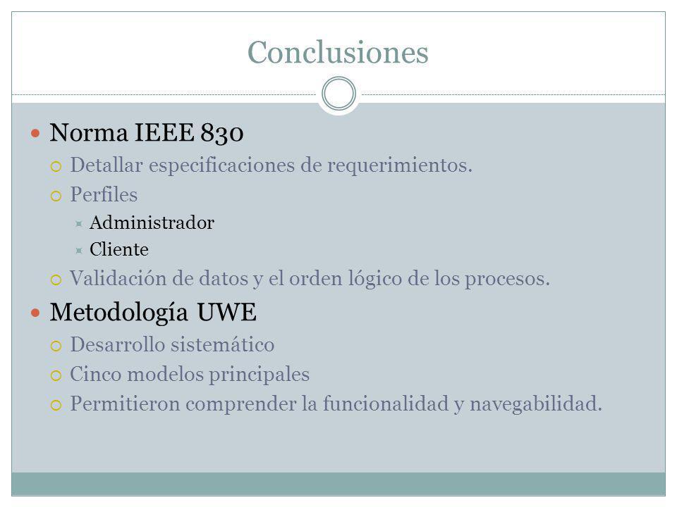 Conclusiones Norma IEEE 830 Detallar especificaciones de requerimientos. Perfiles Administrador Cliente Validación de datos y el orden lógico de los p