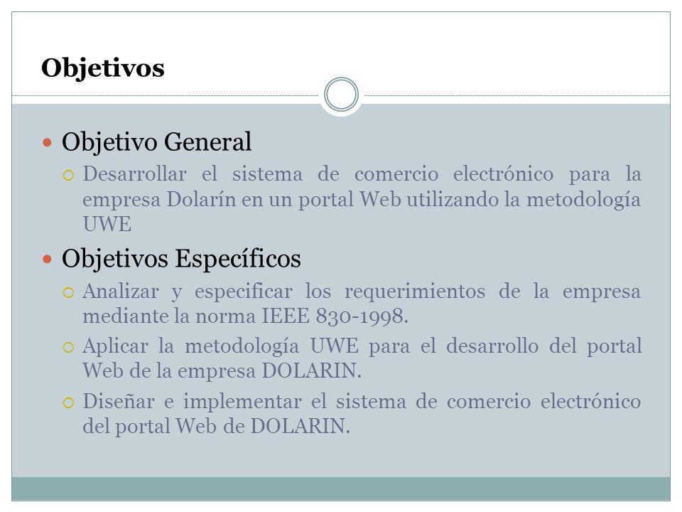 Objetivos Objetivo General Desarrollar el sistema de comercio electrónico para la empresa Dolarín en un portal Web utilizando la metodología UWE Objet
