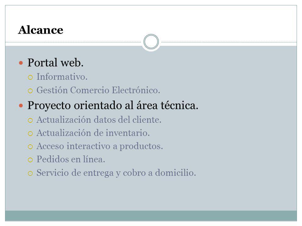 Alcance Portal web. Informativo. Gestión Comercio Electrónico. Proyecto orientado al área técnica. Actualización datos del cliente. Actualización de i