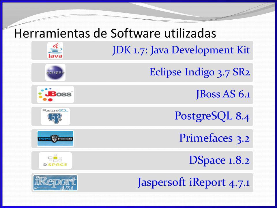 Herramientas de Software utilizadas JDK 1.7: Java Development Kit Eclipse Indigo 3.7 SR2 JBoss AS 6.1 PostgreSQL 8.4 Primefaces 3.2 DSpace 1.8.2 Jaspe