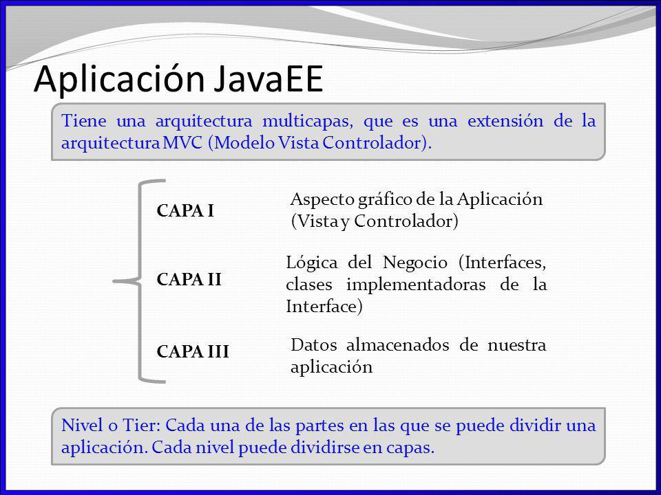 Aplicación JavaEE Tiene una arquitectura multicapas, que es una extensión de la arquitectura MVC (Modelo Vista Controlador). Aspecto gráfico de la Apl