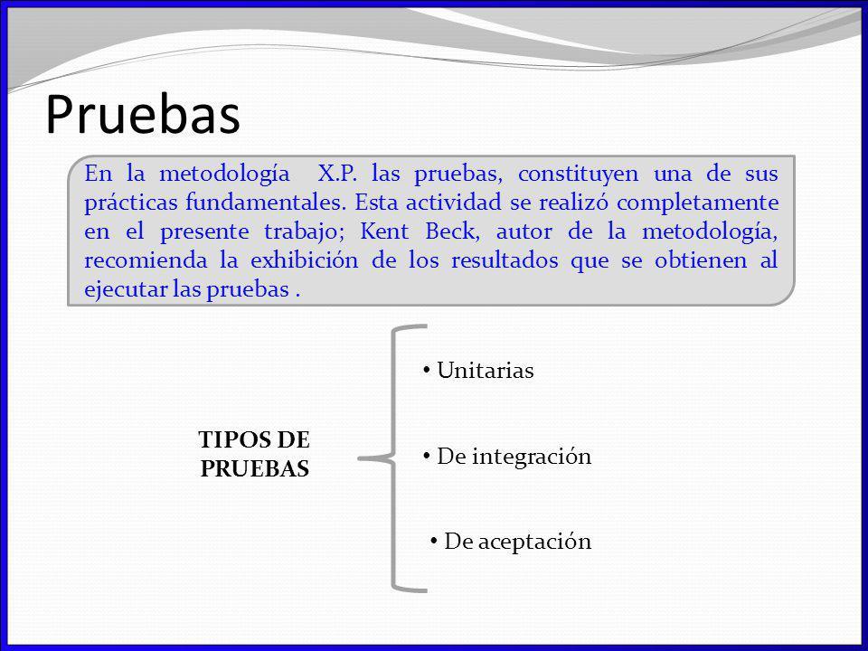 Pruebas En la metodología X.P. las pruebas, constituyen una de sus prácticas fundamentales. Esta actividad se realizó completamente en el presente tra