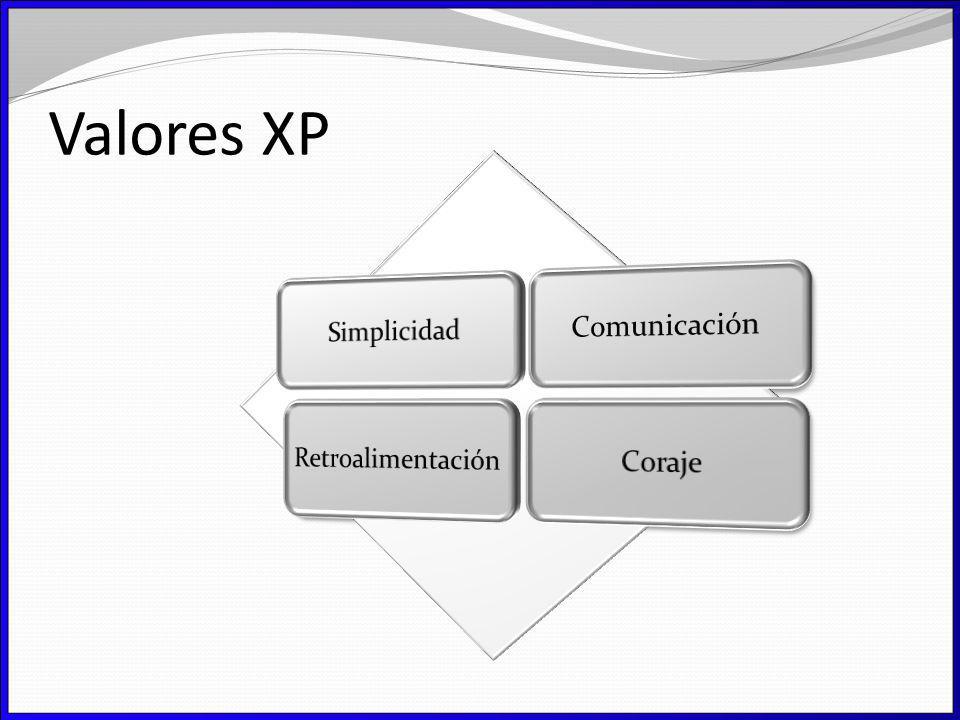 Valores XP