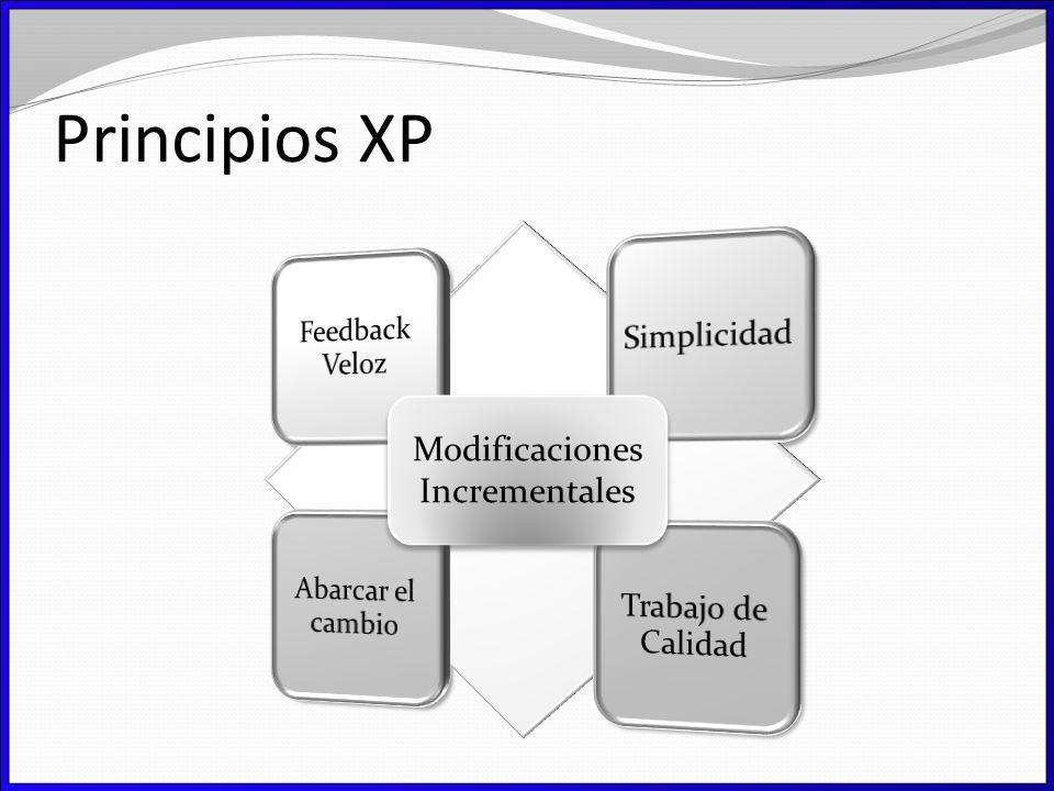 Principios XP Modificaciones Incrementales