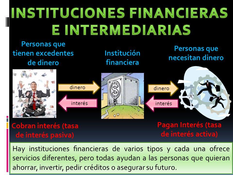 Institución financiera Personas que tienen excedentes de dinero Personas que necesitan dinero Cobran interés (tasa de interés pasiva) Pagan Interés (t