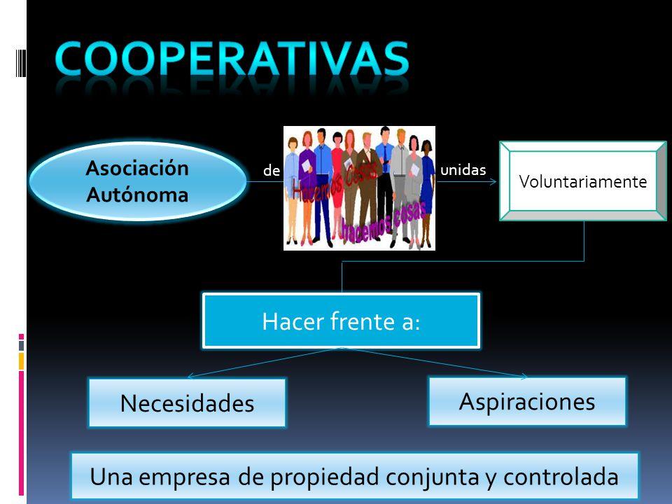 Asociación Autónoma de unidas Voluntariamente Hacer frente a: Necesidades Aspiraciones Una empresa de propiedad conjunta y controlada