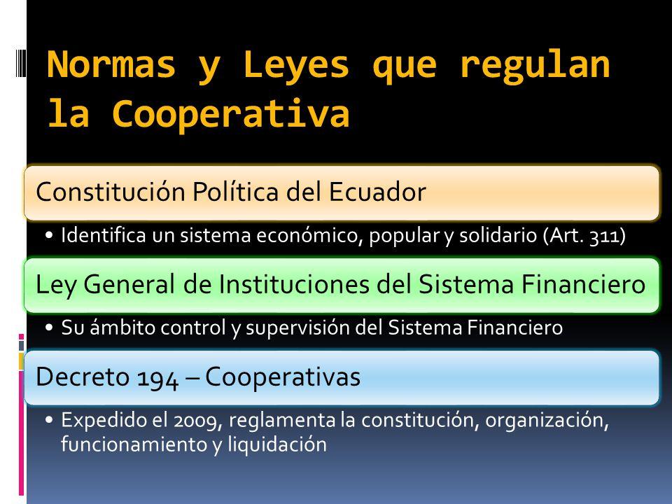 Normas y Leyes que regulan la Cooperativa Constitución Política del Ecuador Identifica un sistema económico, popular y solidario (Art. 311) Ley Genera