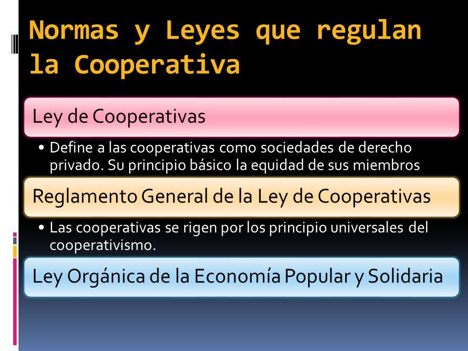 Ley de Cooperativas Define a las cooperativas como sociedades de derecho privado. Su principio básico la equidad de sus miembros Reglamento General de