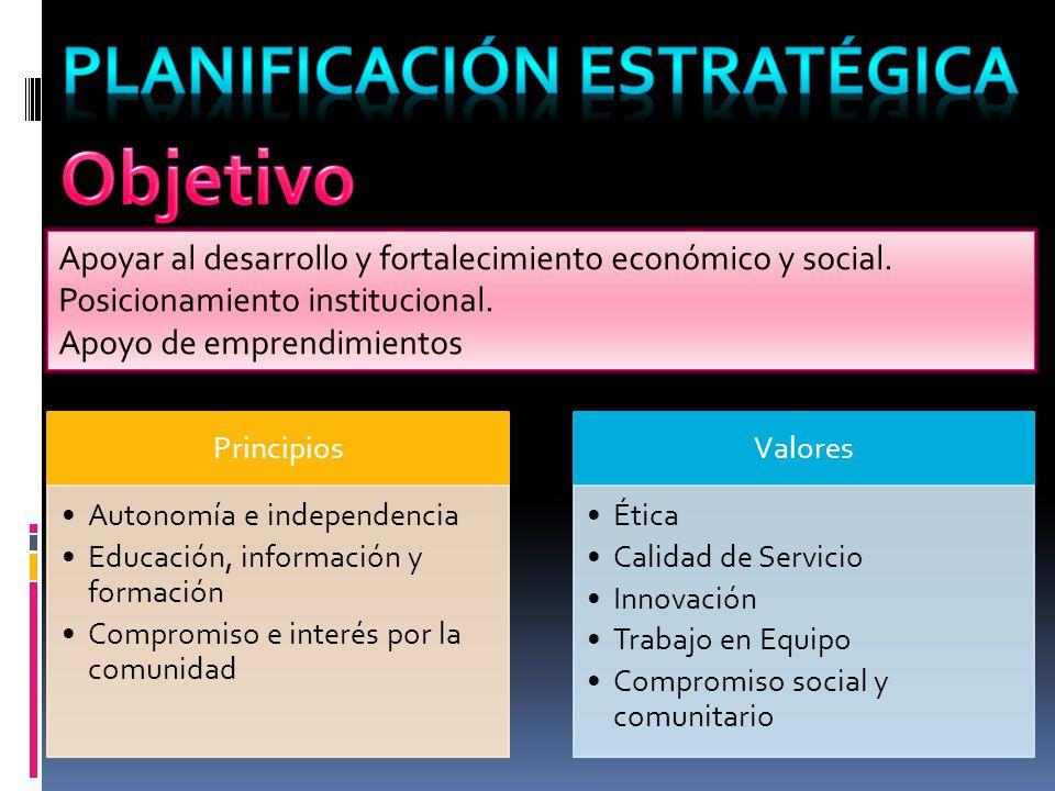 Apoyar al desarrollo y fortalecimiento económico y social. Posicionamiento institucional. Apoyo de emprendimientos Principios Autonomía e independenci